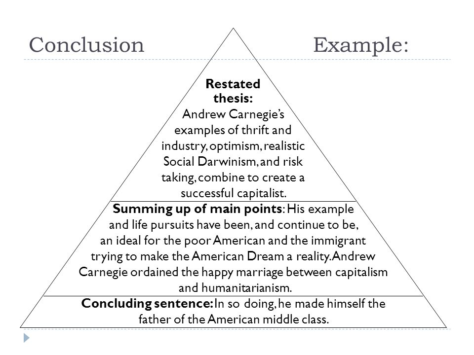 Conclusion Example: Restated thesis: Andrew Carnegie's examples of thrift and industry, optimism, realistic Social Darwinism, and risk taking, combine to create a successful capitalist.