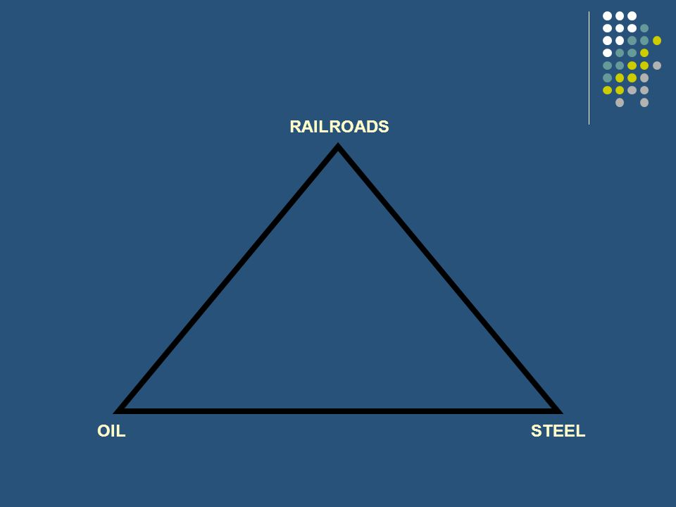 STEELOIL RAILROADS