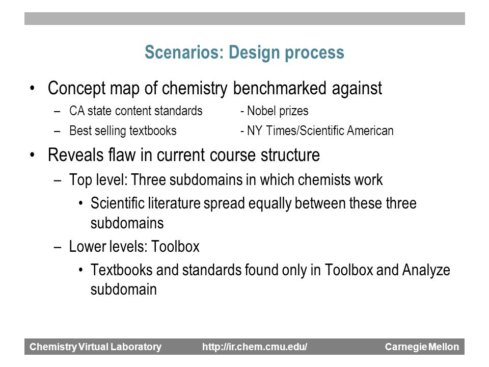 Chemistry Virtual Laboratory http://ir.chem.cmu.edu/ Carnegie Mellon Scenarios: Design process Concept map of chemistry benchmarked against –CA state content standards - Nobel prizes –Best selling textbooks - NY Times/Scientific American Reveals flaw in current course structure –Top level: Three subdomains in which chemists work Scientific literature spread equally between these three subdomains –Lower levels: Toolbox Textbooks and standards found only in Toolbox and Analyze subdomain