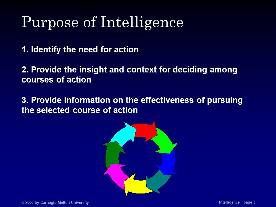 © 2000 by Carnegie Mellon University Intelligence - page 3 Purpose of Intelligence 1. Identify the need for action 2. Provide the insight and context