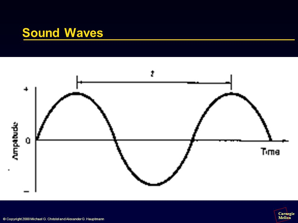 Carnegie Mellon © Copyright 2000 Michael G. Christel and Alexander G. Hauptmann Sound Waves