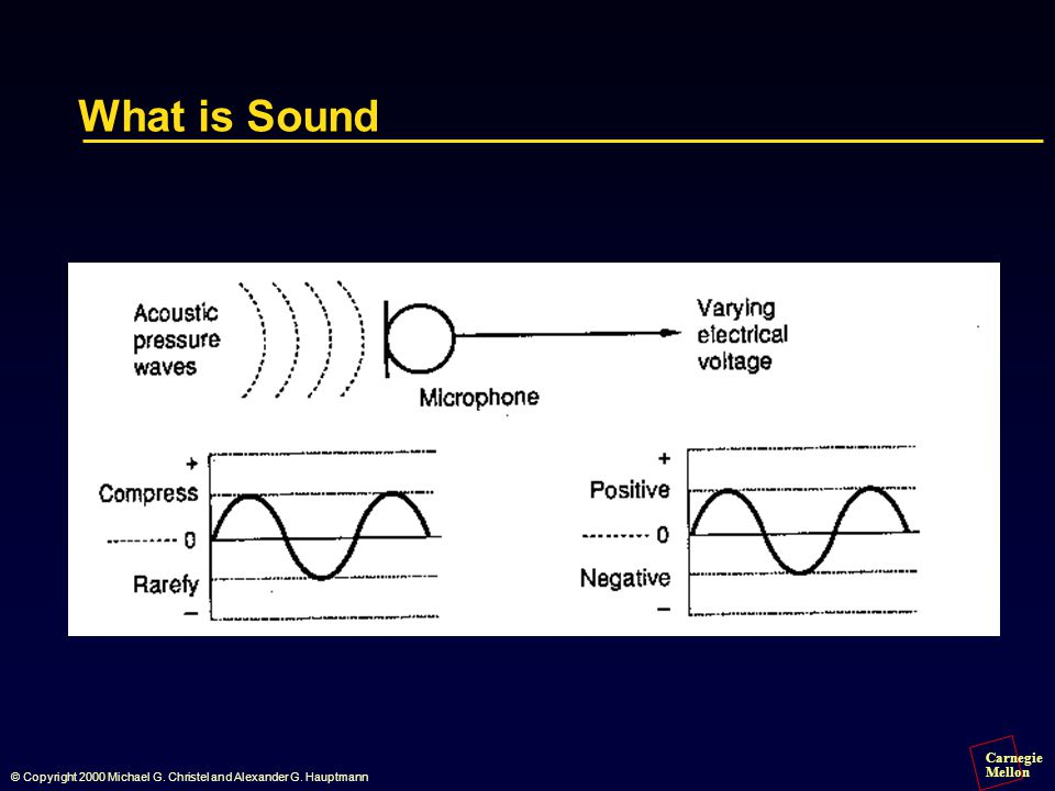 Carnegie Mellon © Copyright 2000 Michael G. Christel and Alexander G. Hauptmann What is Sound