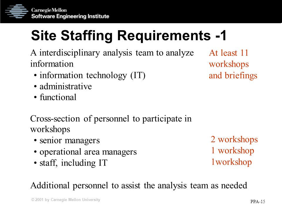 © 2001 by Carnegie Mellon University PPA-15 Site Staffing Requirements -1 A interdisciplinary analysis team to analyze information information technology (IT) administrative functional Cross-section of personnel to participate in workshops senior managers operational area managers staff, including IT Additional personnel to assist the analysis team as needed At least 11 workshops and briefings 2 workshops 1 workshop 1workshop