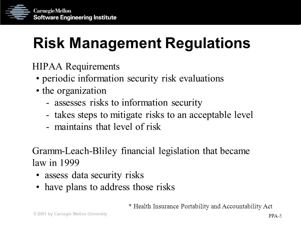 © 2001 by Carnegie Mellon University PPA-5 Risk Management Regulations HIPAA Requirements periodic information security risk evaluations the organization -assesses risks to information security -takes steps to mitigate risks to an acceptable level -maintains that level of risk Gramm-Leach-Bliley financial legislation that became law in 1999 assess data security risks have plans to address those risks * Health Insurance Portability and Accountability Act