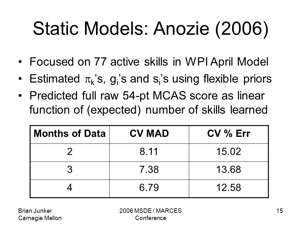 Brian Junker Carnegie Mellon 2006 MSDE / MARCES Conference 15 Static Models: Anozie (2006) Focused on 77 active skills in WPI April Model Estimated  k 's, g i 's and s i 's using flexible priors Predicted full raw 54-pt MCAS score as linear function of (expected) number of skills learned Months of DataCV MADCV % Err 28.1115.02 37.3813.68 46.7912.58