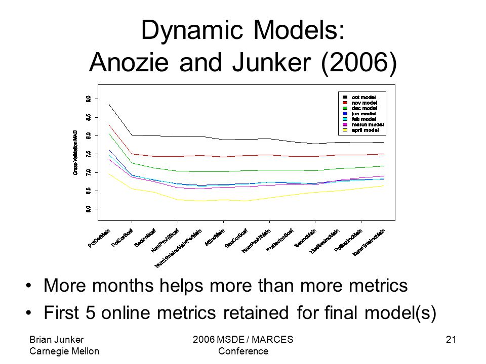 Brian Junker Carnegie Mellon 2006 MSDE / MARCES Conference 21 Dynamic Models: Anozie and Junker (2006) More months helps more than more metrics First 5 online metrics retained for final model(s)