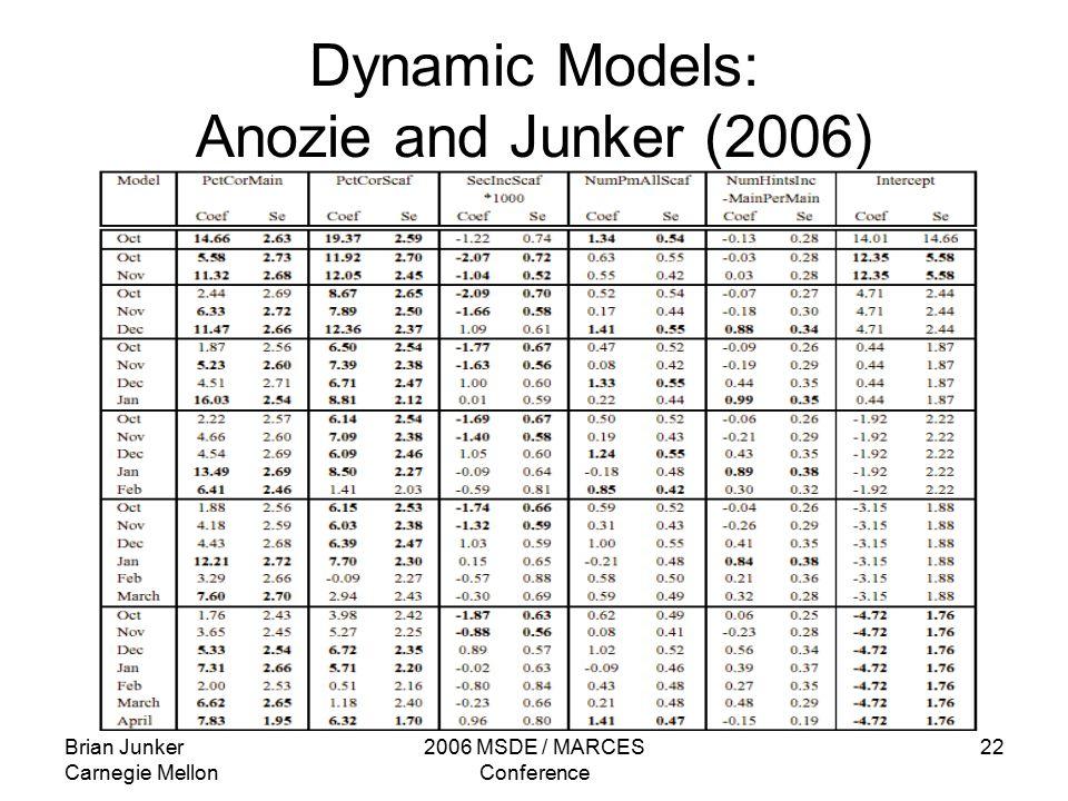 Brian Junker Carnegie Mellon 2006 MSDE / MARCES Conference 22 Dynamic Models: Anozie and Junker (2006)