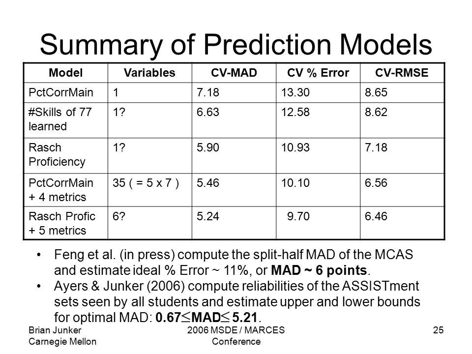 Brian Junker Carnegie Mellon 2006 MSDE / MARCES Conference 25 Summary of Prediction Models ModelVariablesCV-MADCV % ErrorCV-RMSE PctCorrMain17.1813.308.65 #Skills of 77 learned 1 6.6312.588.62 Rasch Proficiency 1 5.9010.937.18 PctCorrMain + 4 metrics 35 ( = 5 x 7 )5.4610.106.56 Rasch Profic + 5 metrics 6 5.24 9.706.46 Feng et al.