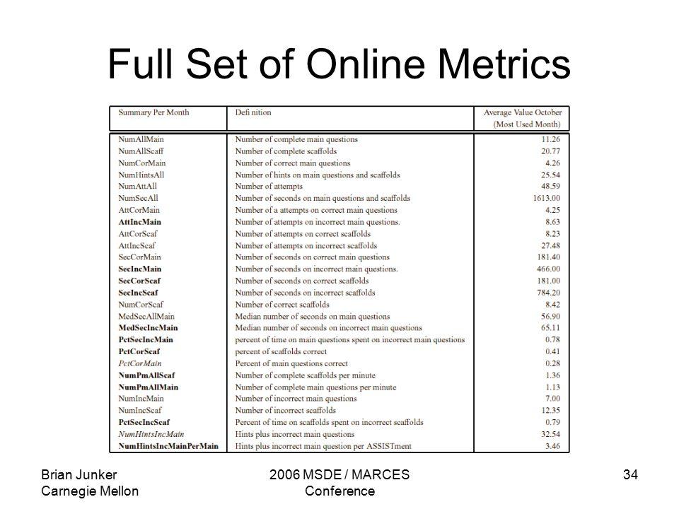 Brian Junker Carnegie Mellon 2006 MSDE / MARCES Conference 34 Full Set of Online Metrics