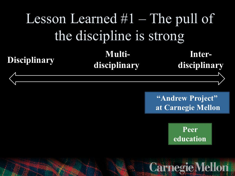 Lesson Learned #1 – The pull of the discipline is strong Disciplinary Multi- disciplinary Inter- disciplinary Andrew Project at Carnegie Mellon Peer education