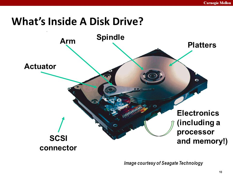 Carnegie Mellon 18 What's Inside A Disk Drive.