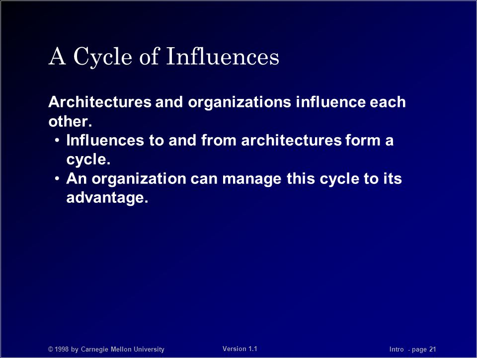 © 1998 by Carnegie Mellon University Intro - page 21 Version 1.1 A Cycle of Influences Architectures and organizations influence each other.