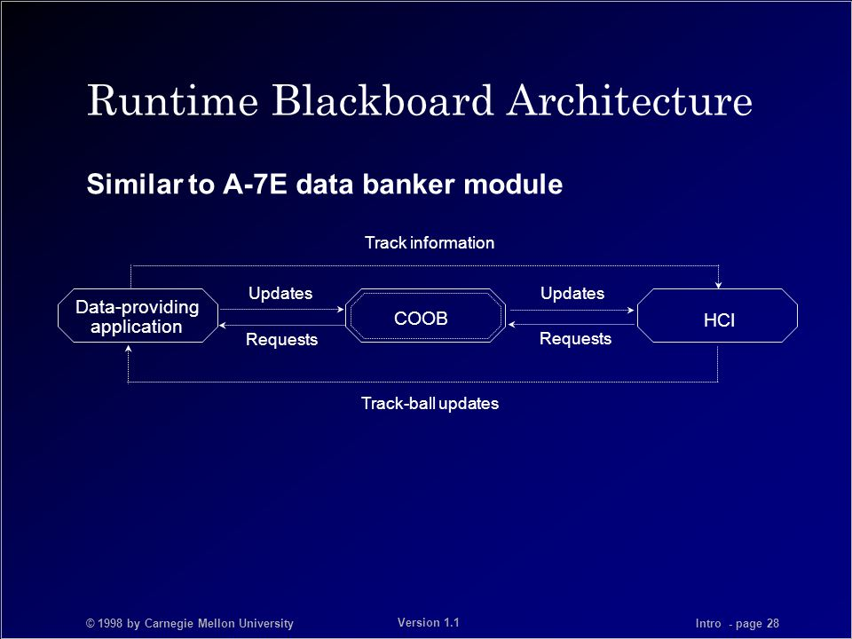 © 1998 by Carnegie Mellon University Intro - page 28 Version 1.1 Runtime Blackboard Architecture Similar to A-7E data banker module COOB Data-providing application HCI Track information Updates Requests Updates Track-ball updates
