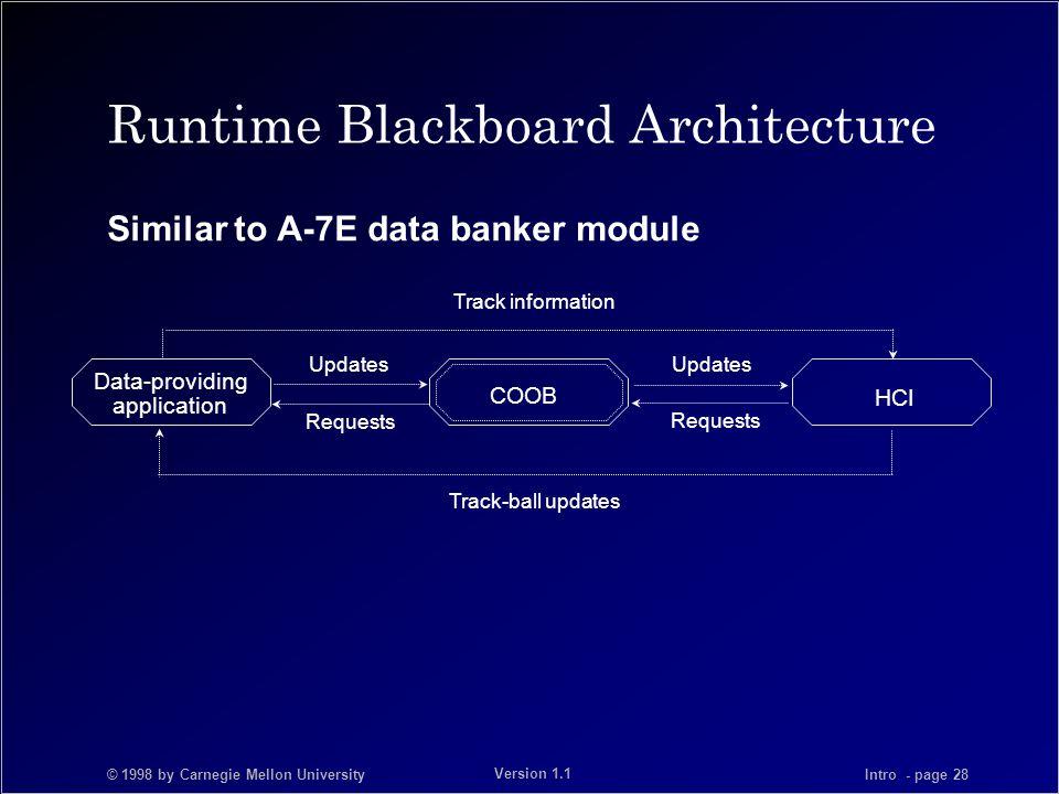 © 1998 by Carnegie Mellon University Intro - page 28 Version 1.1 Runtime Blackboard Architecture Similar to A-7E data banker module COOB Data-providin