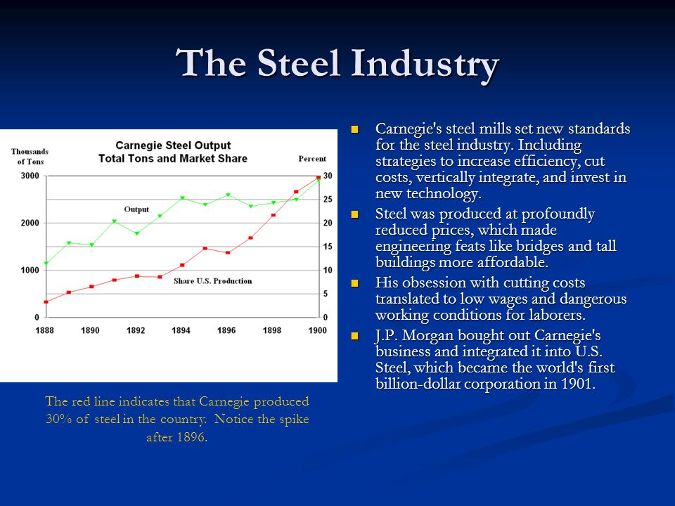 The Steel Industry Carnegie's steel mills set new standards for the steel industry. Including strategies to increase efficiency, cut costs, vertically