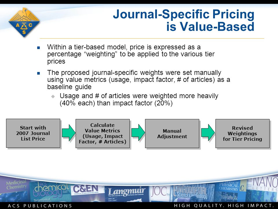 Journal-Specific Pricing is Value-Based n Within a tier-based model, price is expressed as a percentage weighting to be applied to the various tier prices n The proposed journal-specific weights were set manually using value metrics (usage, impact factor, # of articles) as a baseline guide  Usage and # of articles were weighted more heavily (40% each) than impact factor (20%) Start with 2007 Journal List Price Start with 2007 Journal List Price Calculate Value Metrics (Usage, Impact Factor, # Articles) Manual Adjustment Manual Adjustment Revised Weightings for Tier Pricing Revised Weightings for Tier Pricing