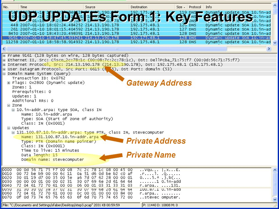 18 © 2007 Carnegie Mellon University UDP UPDATEs Form 1: Key Features Gateway Address Private Address Private Name