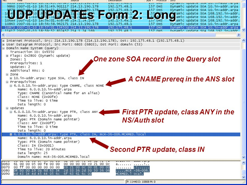 19 © 2007 Carnegie Mellon University UDP UPDATEs Form 2: Long One zone SOA record in the Query slot A CNAME prereq in the ANS slot First PTR update, class ANY in the NS/Auth slot Second PTR update, class IN
