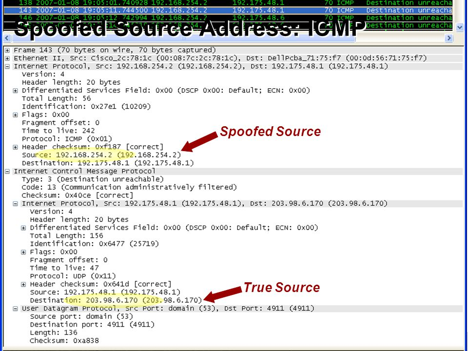 53 © 2007 Carnegie Mellon University Spoofed Source Address: ICMP Spoofed Source True Source
