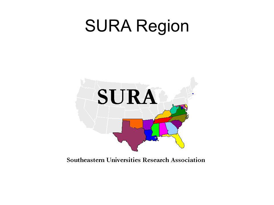 SURA Region