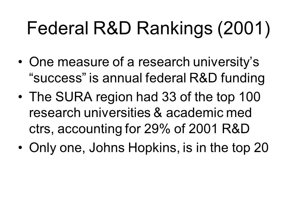 "Federal R&D Rankings (2001) One measure of a research university's ""success"" is annual federal R&D funding The SURA region had 33 of the top 100 resea"
