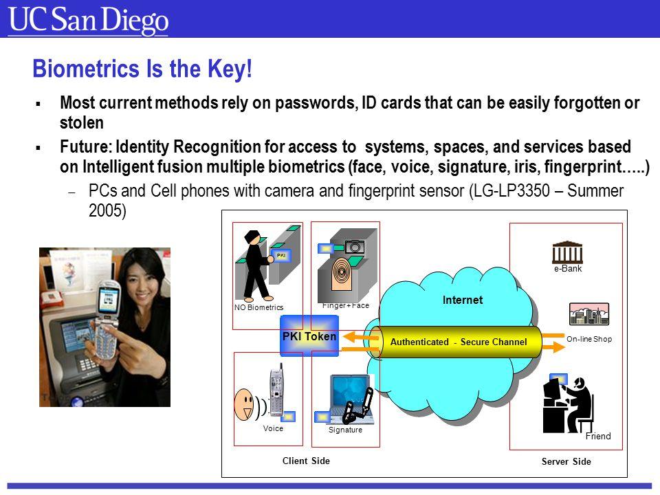 Carnegie Mellon Biometrics Is the Key.