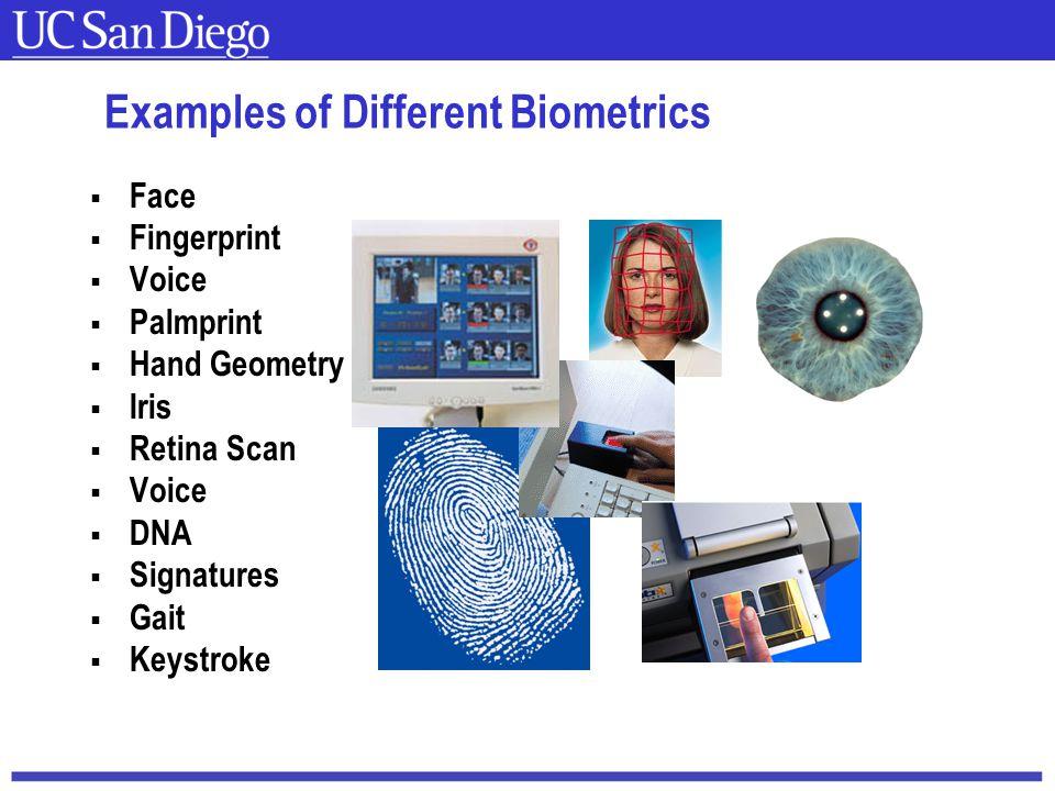 Carnegie Mellon Examples of Different Biometrics  Face  Fingerprint  Voice  Palmprint  Hand Geometry  Iris  Retina Scan  Voice  DNA  Signatu