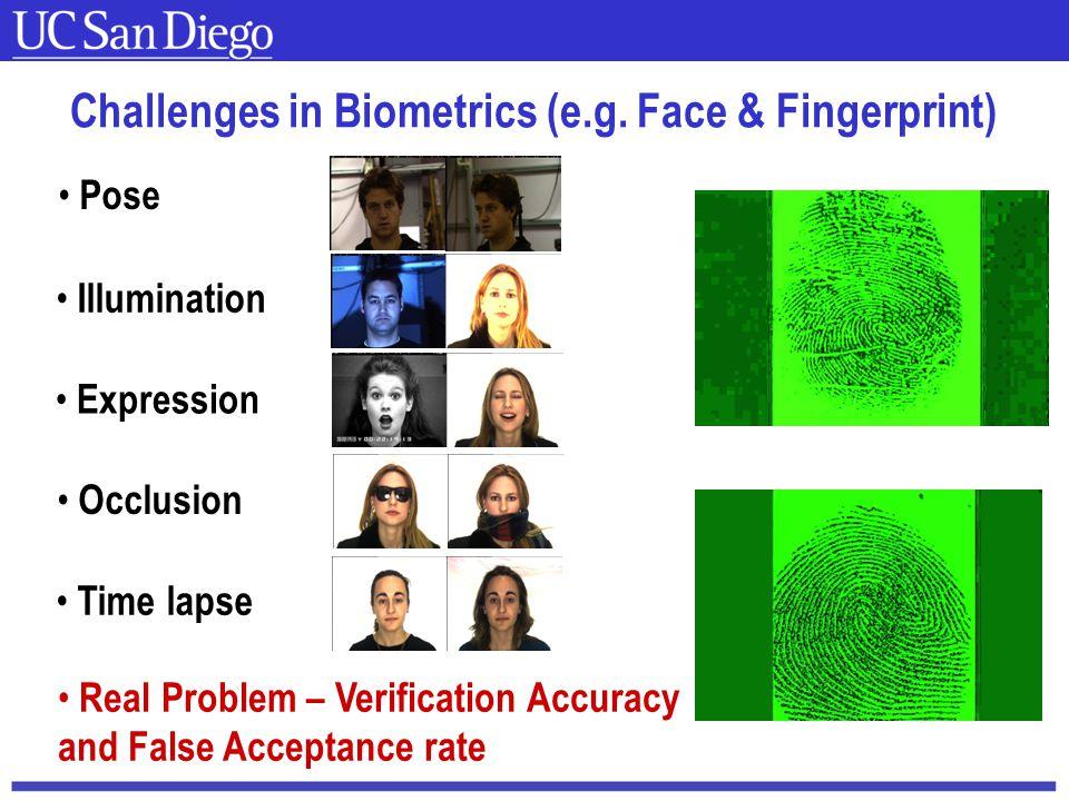 Carnegie Mellon Challenges in Biometrics (e.g. Face & Fingerprint) Pose Illumination Expression Occlusion Time lapse Real Problem – Verification Accur