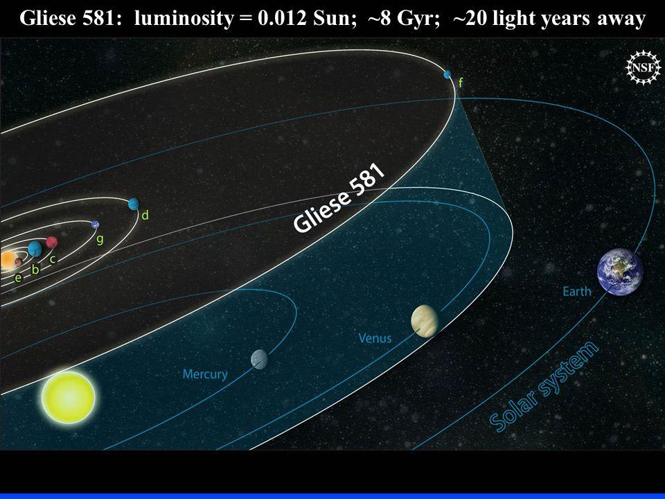 Earth Mercury g S.S. Vogt et al.