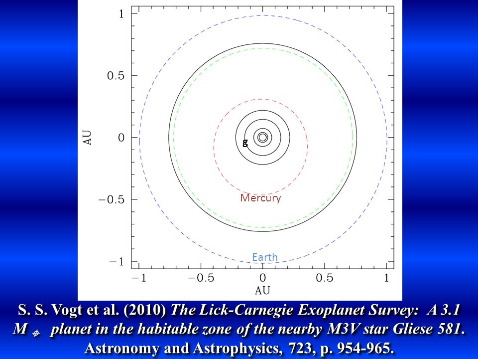 Earth Mercury g S. S. Vogt et al.