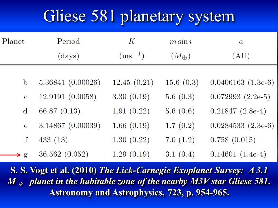 Gliese 581 planetary system S. S. Vogt et al.