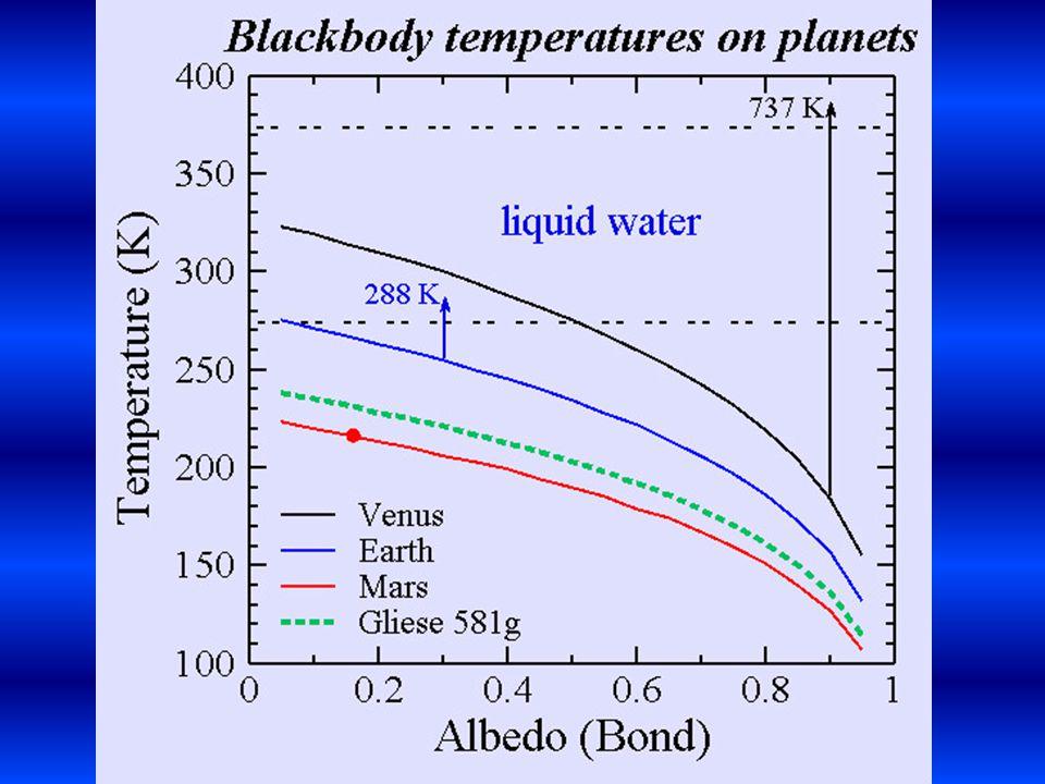 Gliese 581g Gliese 581 (M3V) Image by Lynette Cook