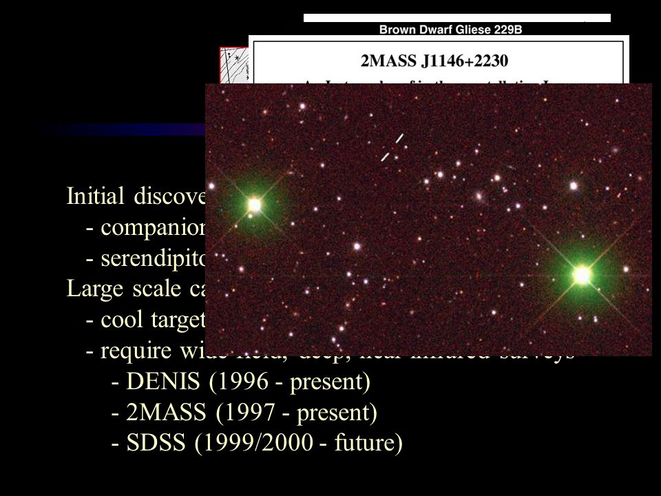 Finding brown dwarfs Initial discoveries - companions of known nearby stars - serendipitous identifications in the field Large scale catalogues - cool targets, T < 2000 K - require wide-field, deep, near-infrared surveys - DENIS (1996 - present) - 2MASS (1997 - present) - SDSS (1999/2000 - future)