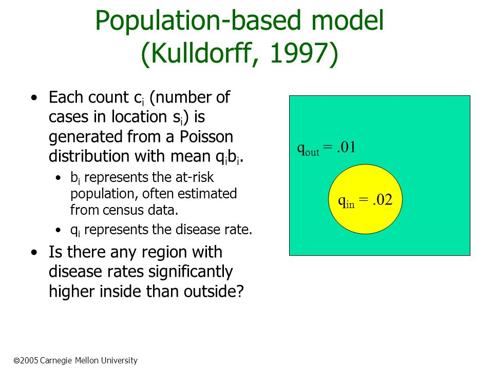  2005 Carnegie Mellon University q out =.01 Population-based model (Kulldorff, 1997) Each count c i (number of cases in location s i ) is generated from a Poisson distribution with mean q i b i.