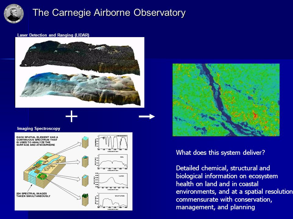 Laser Detection and Ranging (LIDAR) + Imaging Spectroscopy The Carnegie Airborne Observatory What does this system deliver.