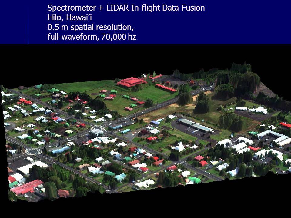 Spectrometer + LIDAR In-flight Data Fusion Hilo, Hawai'i 0.5 m spatial resolution, full-waveform, 70,000 hz