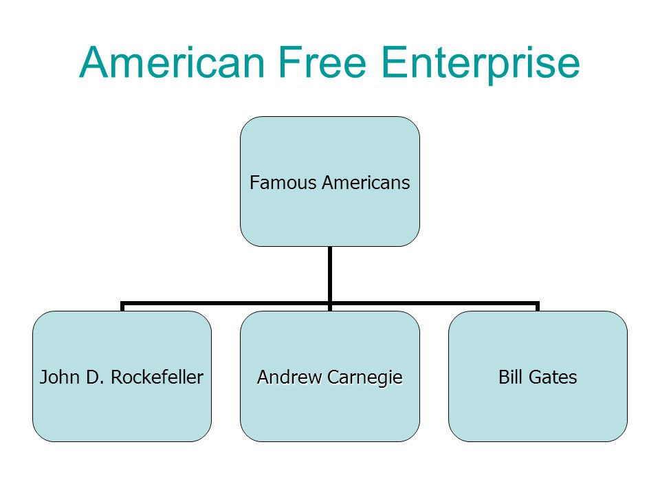 American Free Enterprise Some of the most famous Americans have not been politicians, sports figures, or actors.