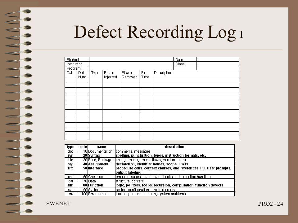 SWENET PRO2 - 24 Defect Recording Log 1