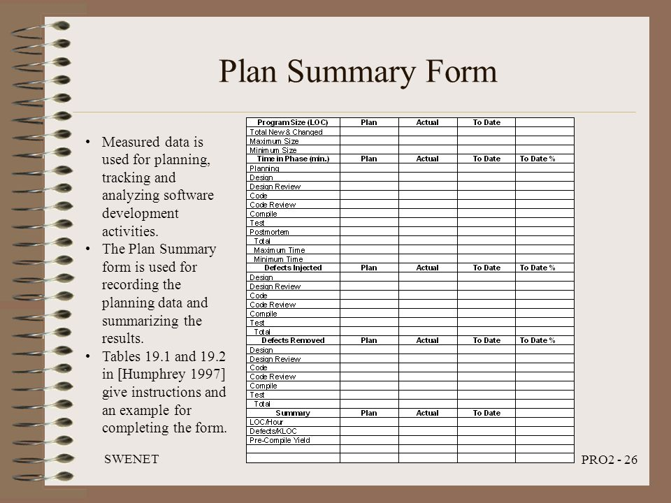 SWENET PRO2 - 26 Plan Summary Form Measured data is used for planning, tracking and analyzing software development activities. The Plan Summary form i