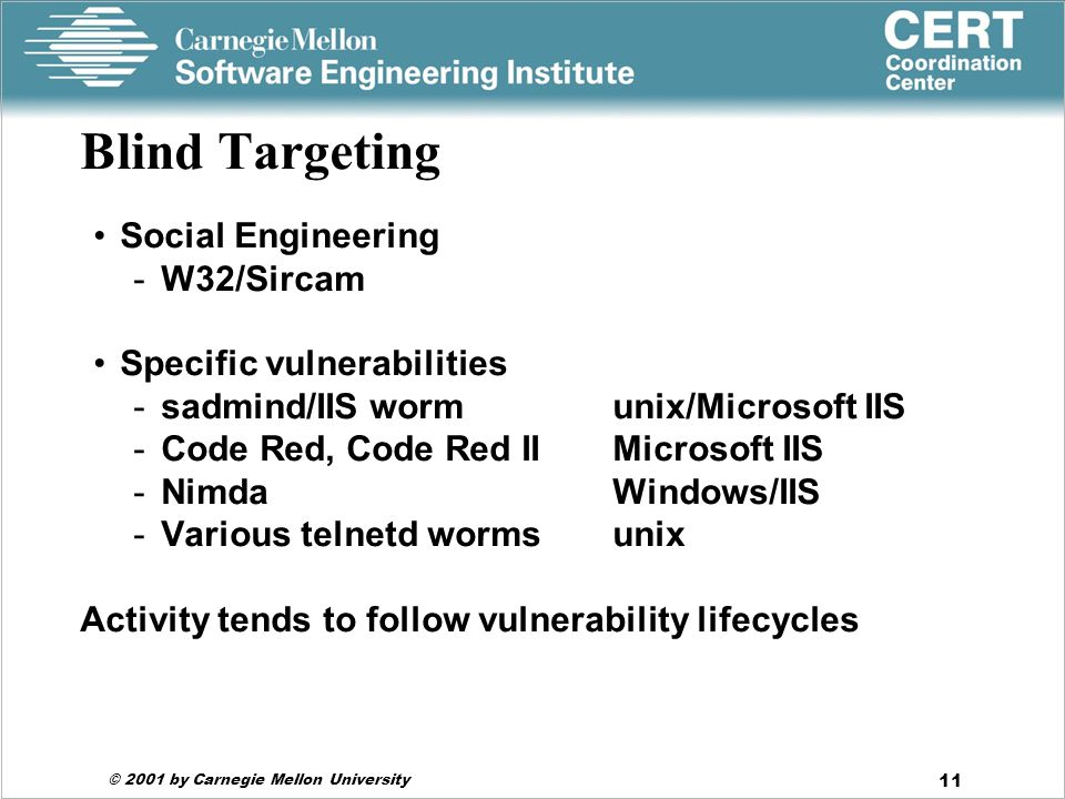 © 2001 by Carnegie Mellon University 11 Blind Targeting Social Engineering -W32/Sircam Specific vulnerabilities -sadmind/IIS worm unix/Microsoft IIS -Code Red, Code Red II Microsoft IIS -Nimda Windows/IIS -Various telnetd worms unix Activity tends to follow vulnerability lifecycles