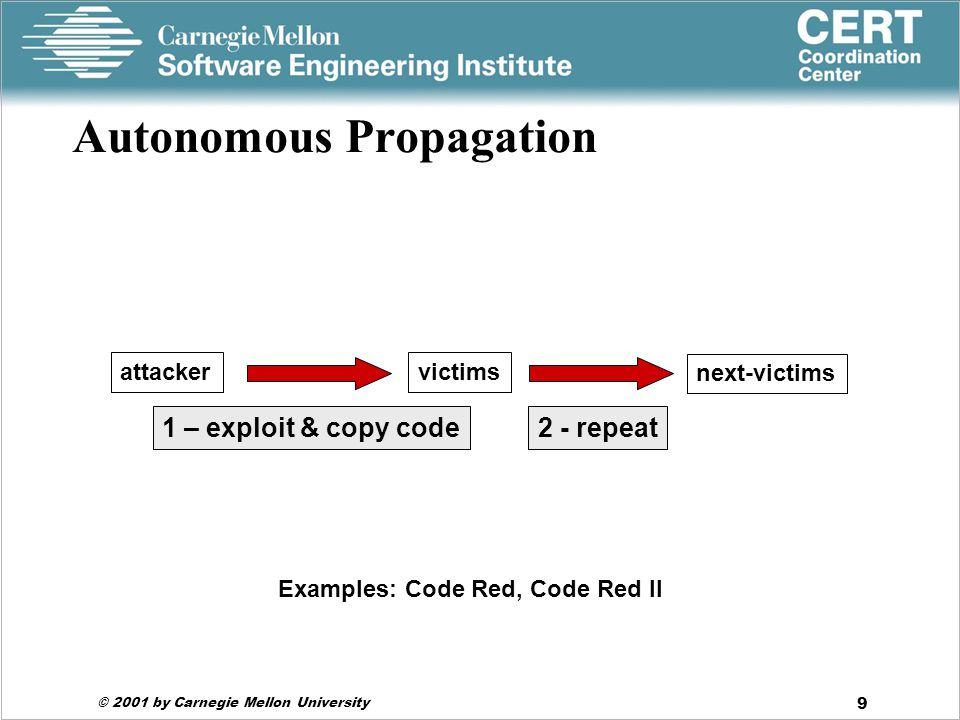 © 2001 by Carnegie Mellon University 9 Autonomous Propagation attackervictims next-victims 1 – exploit & copy code2 - repeat Examples: Code Red, Code Red II
