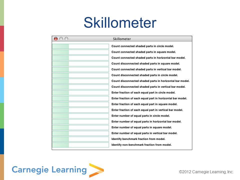©2012 Carnegie Learning, Inc. Skillometer