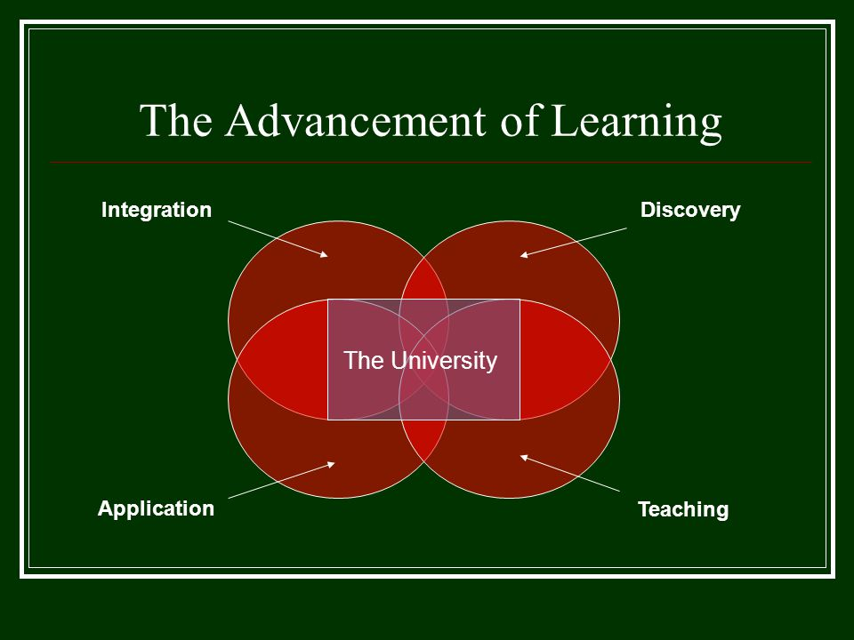 The Advancement of Learning The University Teaching Application IntegrationDiscovery
