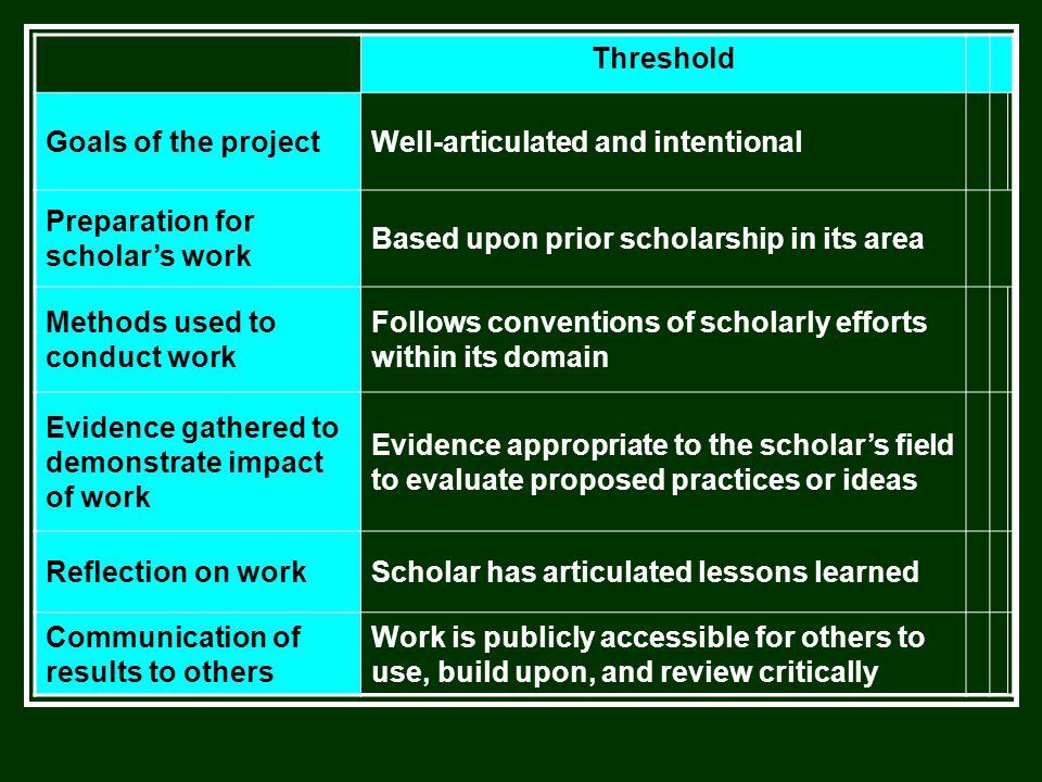 Threshold Goals of the projectWell-articulated and intentional Preparation for scholar's work Based upon prior scholarship in its area Methods used to conduct work Follows conventions of scholarly efforts within its domain Evidence gathered to demonstrate impact of work Evidence appropriate to the scholar's field to evaluate proposed practices or ideas Reflection on workScholar has articulated lessons learned Communication of results to others Work is publicly accessible for others to use, build upon, and review critically