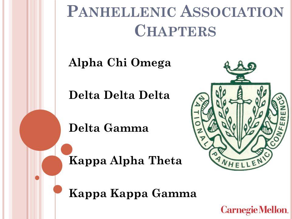 P ANHELLENIC A SSOCIATION C HAPTERS Alpha Chi Omega Delta Delta Delta Delta Gamma Kappa Alpha Theta Kappa Kappa Gamma