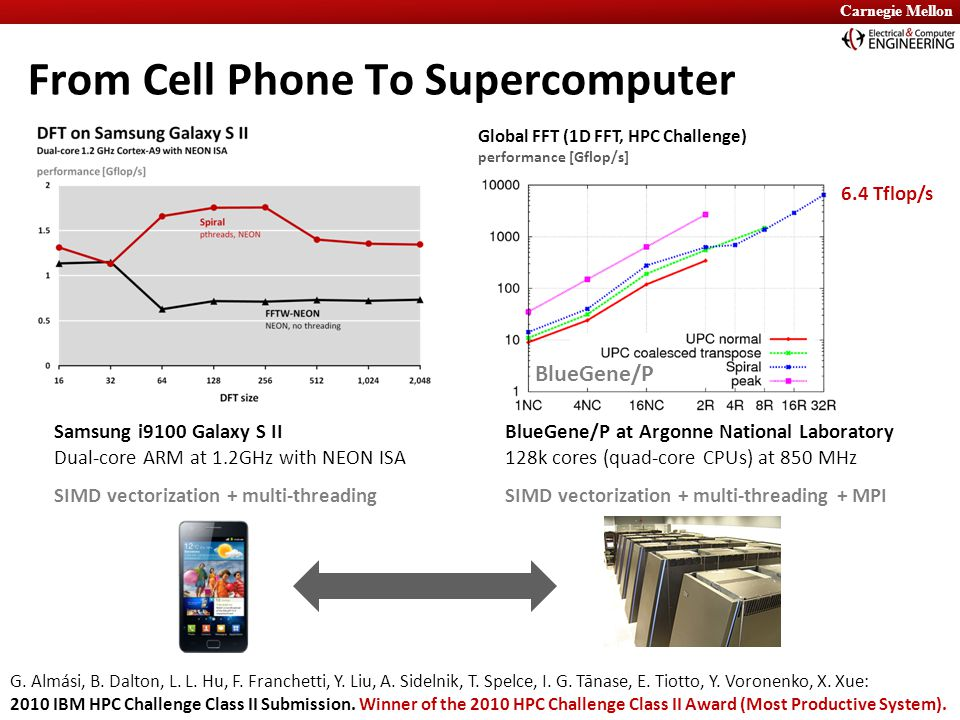 Carnegie Mellon Samsung i9100 Galaxy S II Dual-core ARM at 1.2GHz with NEON ISA SIMD vectorization + multi-threading From Cell Phone To Supercomputer