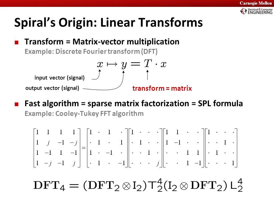 Carnegie Mellon Transform = Matrix-vector multiplication Example: Discrete Fourier transform (DFT) Fast algorithm = sparse matrix factorization = SPL formula Example: Cooley-Tukey FFT algorithm Spiral's Origin: Linear Transforms input vector (signal) output vector (signal) transform = matrix