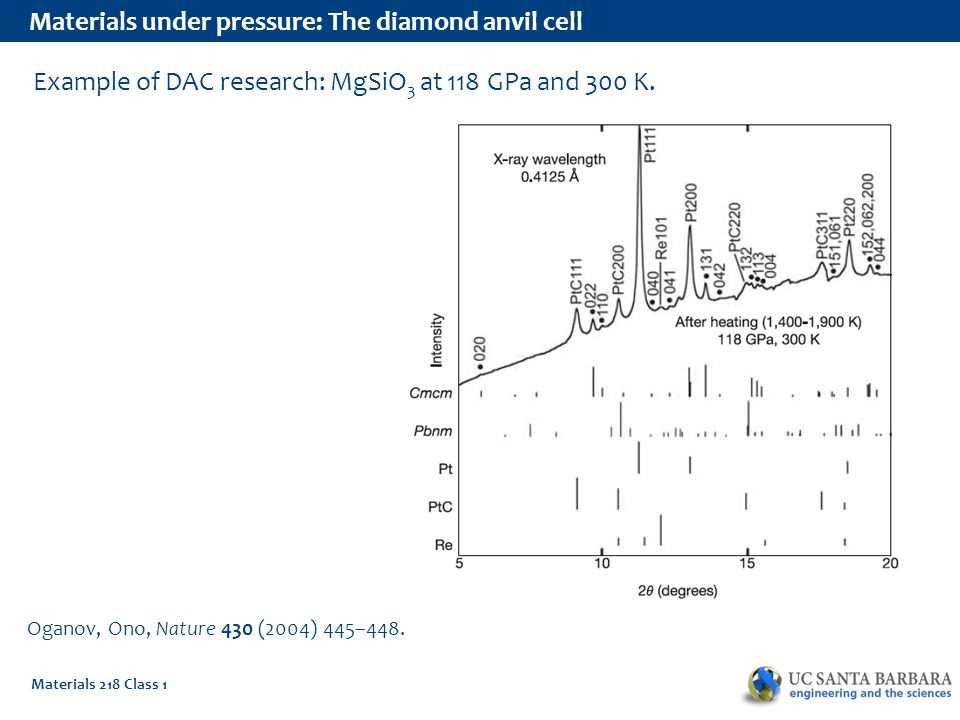 Materials 218 Class 1 Materials under pressure: The diamond anvil cell Oganov, Ono, Nature 430 (2004) 445–448.