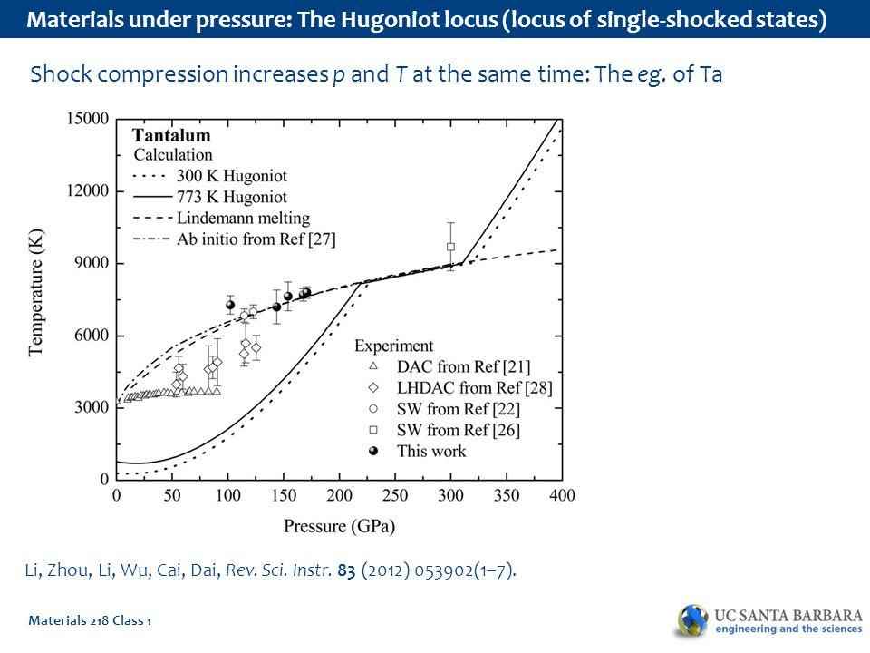 Materials 218 Class 1 Materials under pressure: The Hugoniot locus (locus of single-shocked states) Li, Zhou, Li, Wu, Cai, Dai, Rev.