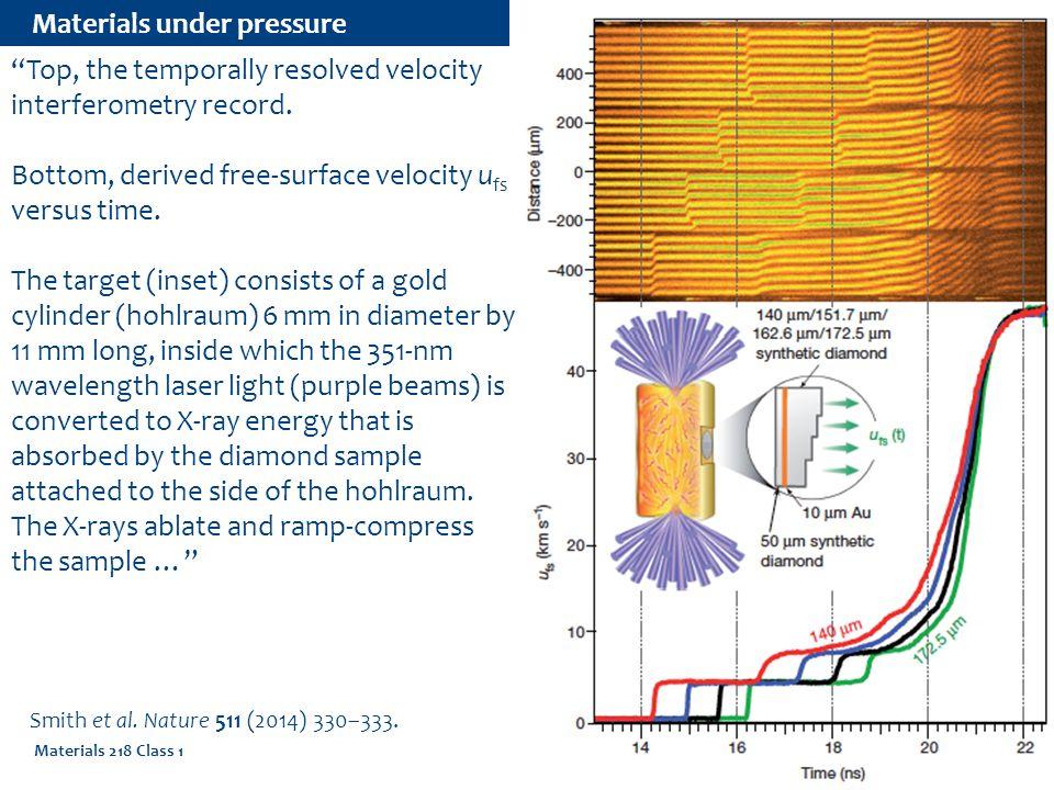 Materials 218 Class 1 Materials under pressure Smith et al.